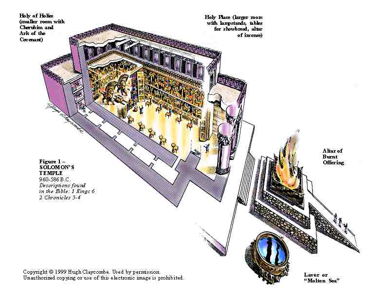 Jerusalem Temple Illustration