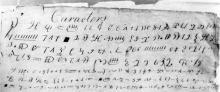 The Community of Christ's Anthon Transcript